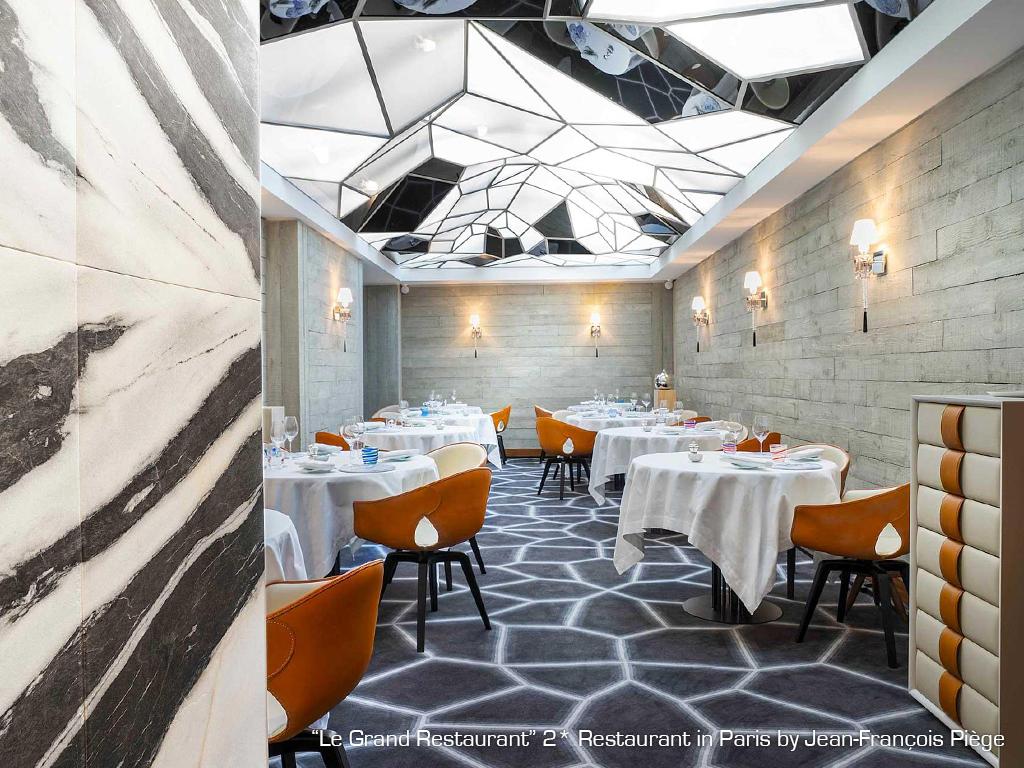 Лучшие звездные рестораны Парижа